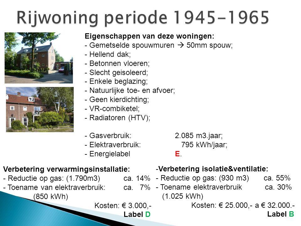 Eigenschappen van deze woningen: - Gemetselde spouwmuren  50mm spouw; - Hellend dak; - Betonnen vloeren; - Slecht geisoleerd; - Enkele beglazing; - N
