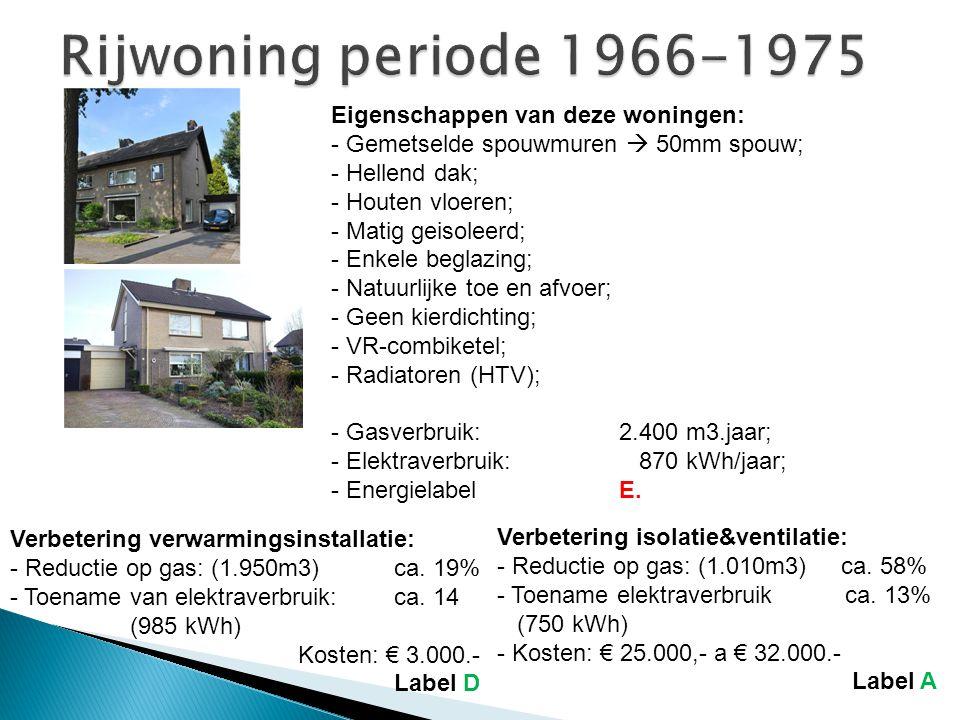Eigenschappen van deze woningen: - Gemetselde spouwmuren  50mm spouw; - Hellend dak; - Houten vloeren; - Matig geisoleerd; - Enkele beglazing; - Natu
