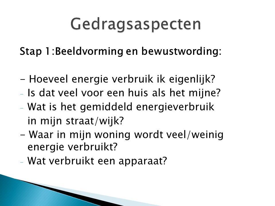 Stap 1:Beeldvorming en bewustwording: - Hoeveel energie verbruik ik eigenlijk? - Is dat veel voor een huis als het mijne? - Wat is het gemiddeld energ