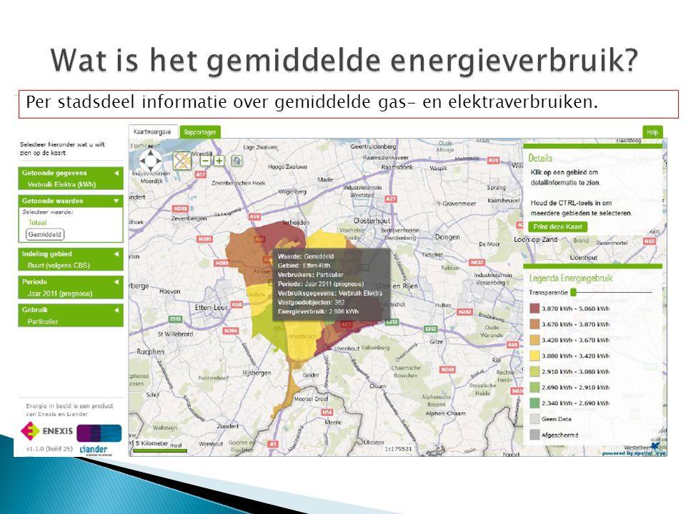 Per stadsdeel informatie over gemiddelde gas- en elektraverbruiken.