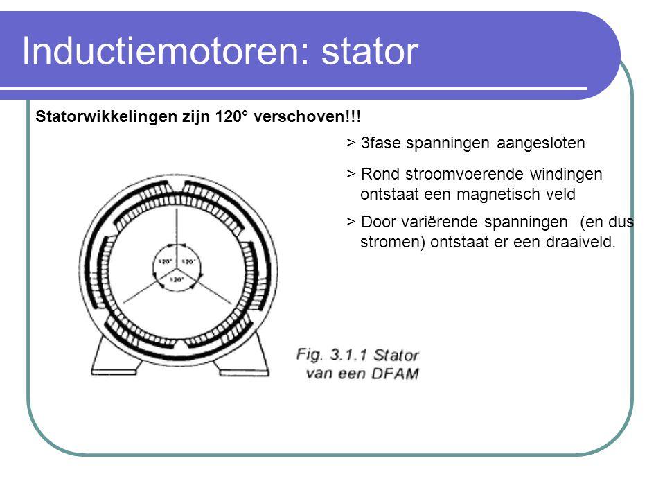 Inductiemotoren: stator Statorwikkelingen zijn 120° verschoven!!! > 3fase spanningen aangesloten > Rond stroomvoerende windingen ontstaat een magnetis