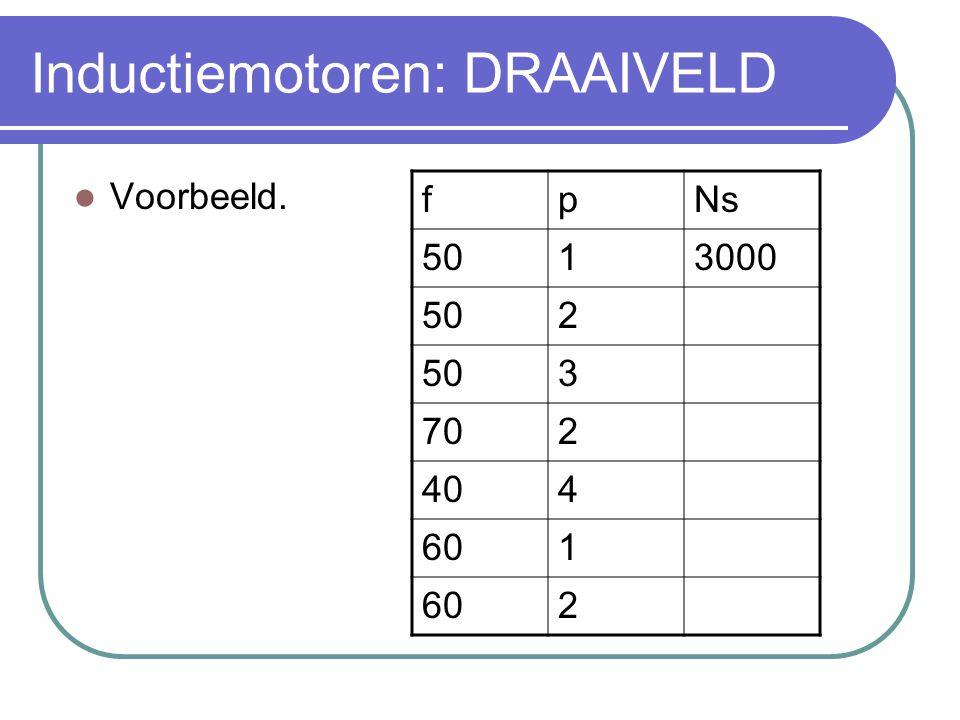 Inductiemotoren: DRAAIVELD  Voorbeeld. fpNs 5013000 502 3 702 404 601 2