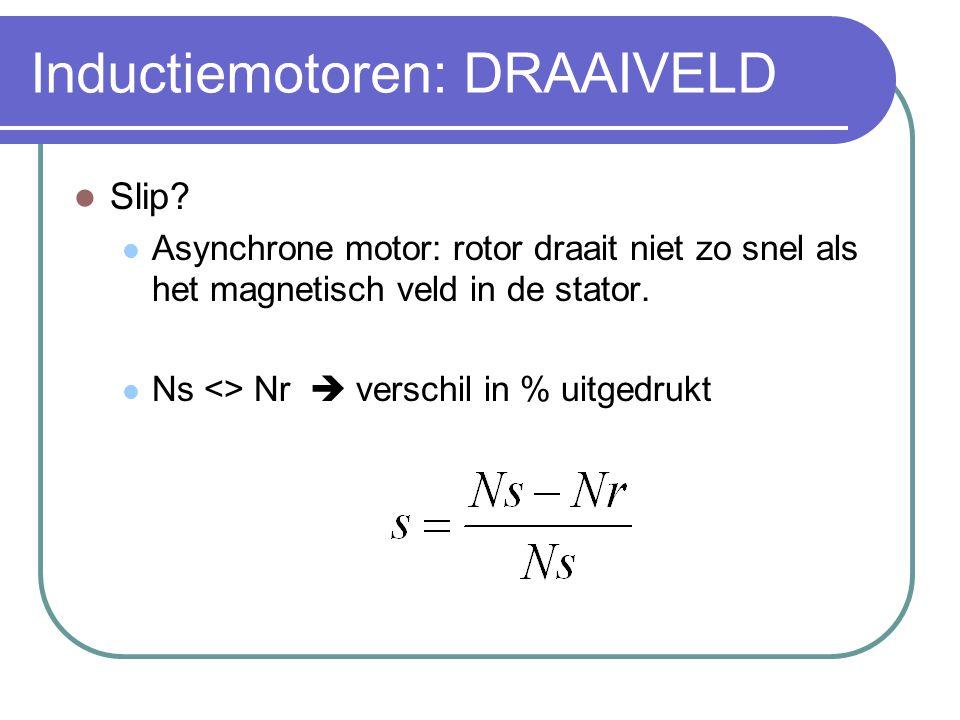 Inductiemotoren: DRAAIVELD  Slip?  Asynchrone motor: rotor draait niet zo snel als het magnetisch veld in de stator.  Ns <> Nr  verschil in % uitg