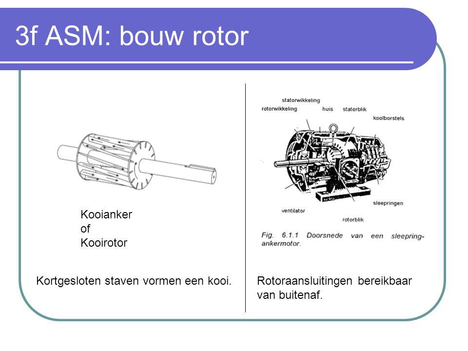 3f ASM: bouw rotor Kooianker of Kooirotor Sleepringanker Kortgesloten staven vormen een kooi. Rotoraansluitingen bereikbaar van buitenaf.