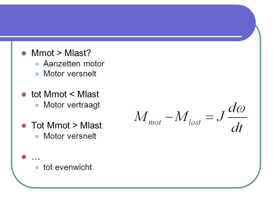 Mmot > Mlast?  Aanzetten motor  Motor versnelt  tot Mmot < Mlast  Motor vertraagt  Tot Mmot > Mlast  Motor versnelt  …  tot evenwicht