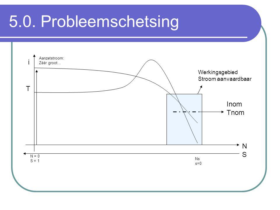 5.0. Probleemschetsing Ns s=0 N = 0 S = 1 NSNS i T Werkingsgebied Stroom aanvaardbaar Aanzetstroom: Zéér groot… Inom Tnom
