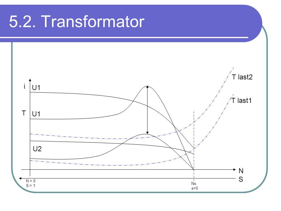 5.2. Transformator Ns s=0 N = 0 S = 1 NSNS i T T last1 T last2 U1 U2