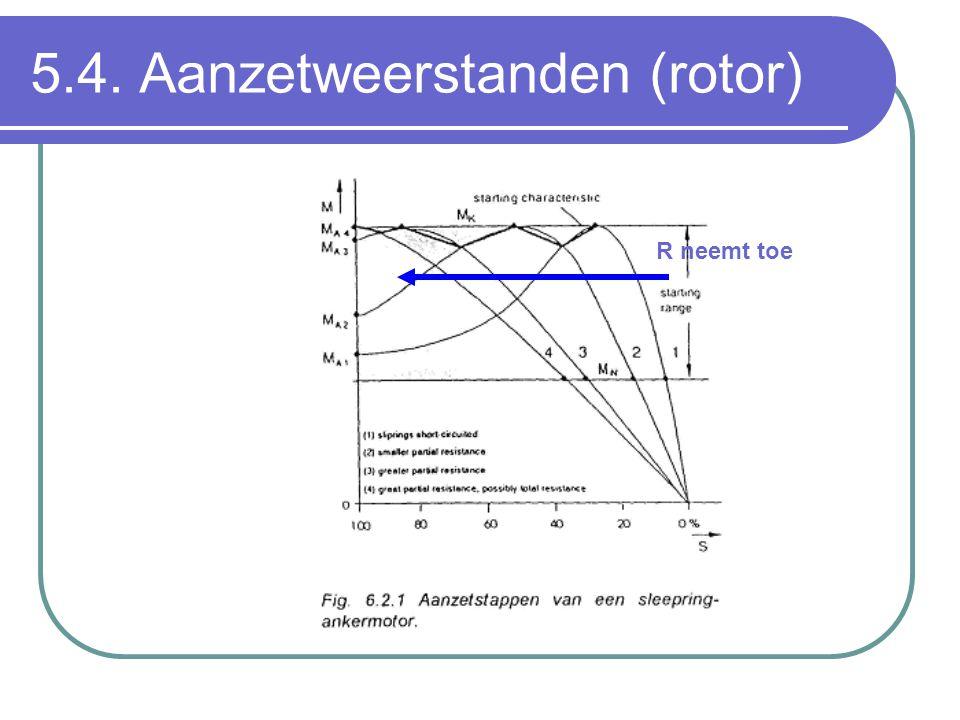 5.4. Aanzetweerstanden (rotor) R neemt toe