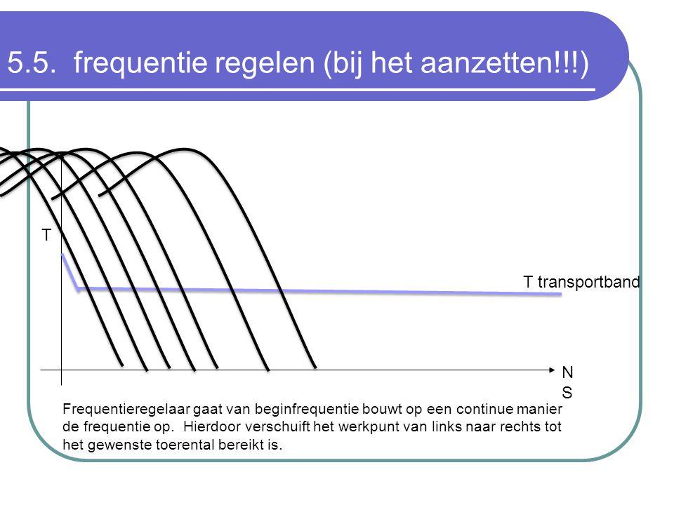 NSNS T T transportband Frequentieregelaar gaat van beginfrequentie bouwt op een continue manier de frequentie op. Hierdoor verschuift het werkpunt van
