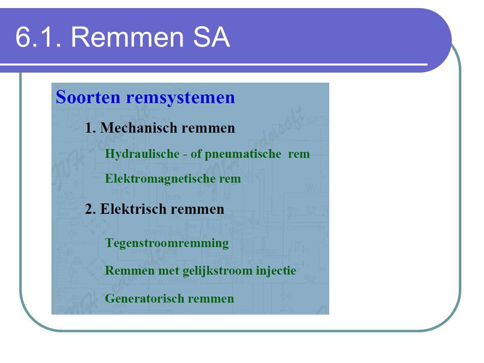 6.1. Remmen SA