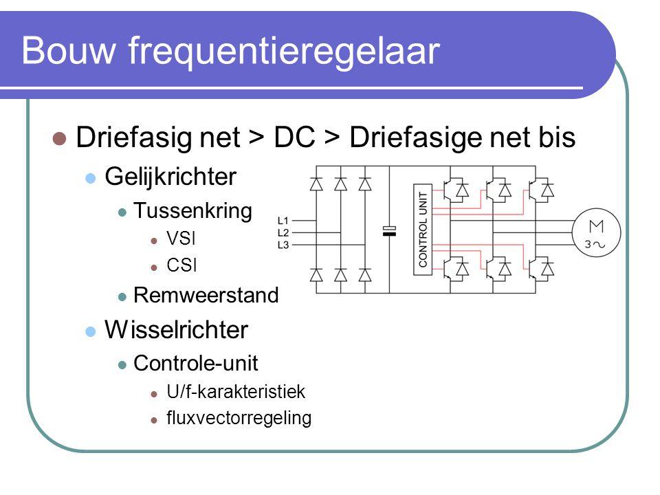 Bouw frequentieregelaar  Driefasig net > DC > Driefasige net bis  Gelijkrichter  Tussenkring  VSI  CSI  Remweerstand  Wisselrichter  Controle-