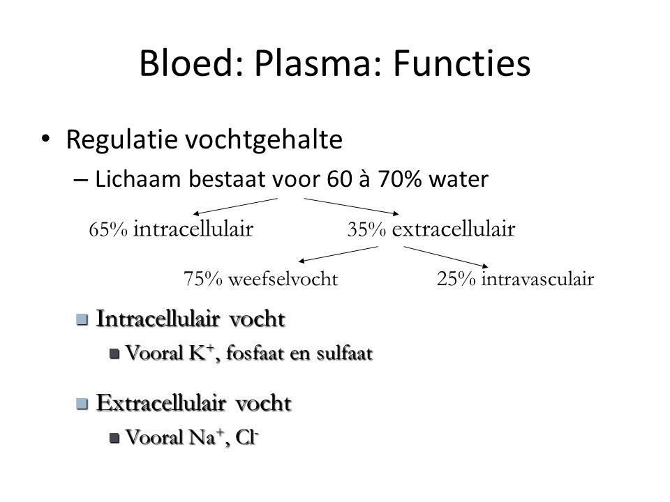 Bloed: Plasma: Functies • Regulatie vochtgehalte – Lichaam bestaat voor 60 à 70% water 65% intracellulair 35% extracellulair 75% weefselvocht25% intravasculair  Intracellulair vocht  Vooral K +, fosfaat en sulfaat  Extracellulair vocht  Vooral Na +, Cl -