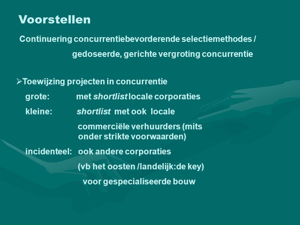  Toewijzing projecten in concurrentie grote: met shortlist locale corporaties kleine: shortlist met ook locale commerciële verhuurders (mits onder st