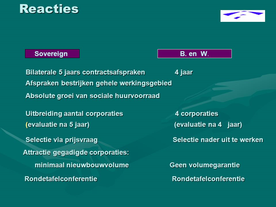 Uitbreiding aantal corporaties 4 corporaties Sovereign B.