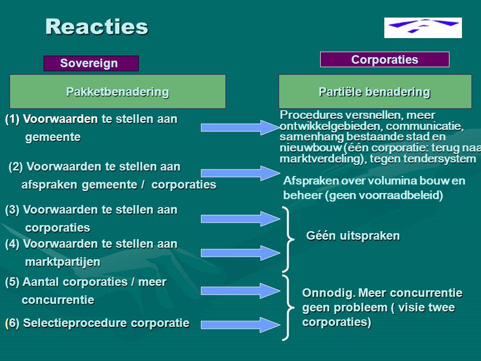 Sovereign Corporaties (1)Voorwaarden te stellen aan gemeente gemeente Procedures versnellen, meer ontwikkelgebieden, communicatie, samenhang bestaande
