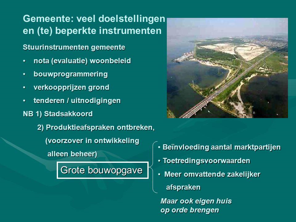 Adviezen Sovereign Pakketbenadering Pakketbenadering Lange termijn bouwopgave + gemeentelijke uitgangspunten Instrumenten voor realisatie adequate voorraad sociale woningen doelgroep sociale woningen doelgroep.