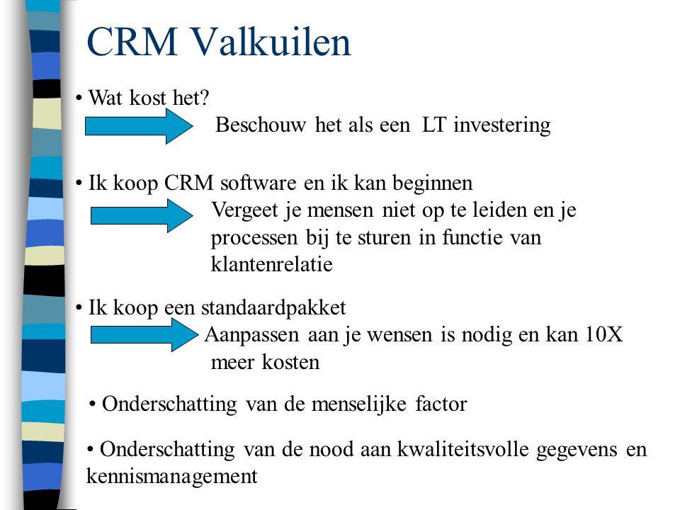 CRM Implementatie (2) Denk vanuit de klant en niet vanuit je bedrijf of product Identificeer en richt je op snelle winstpunten Leg verantwoordelijkheid bij één persoon Voer je plan uit in stappen Zet concrete meetpunten op Verifieer ze en geef feedback
