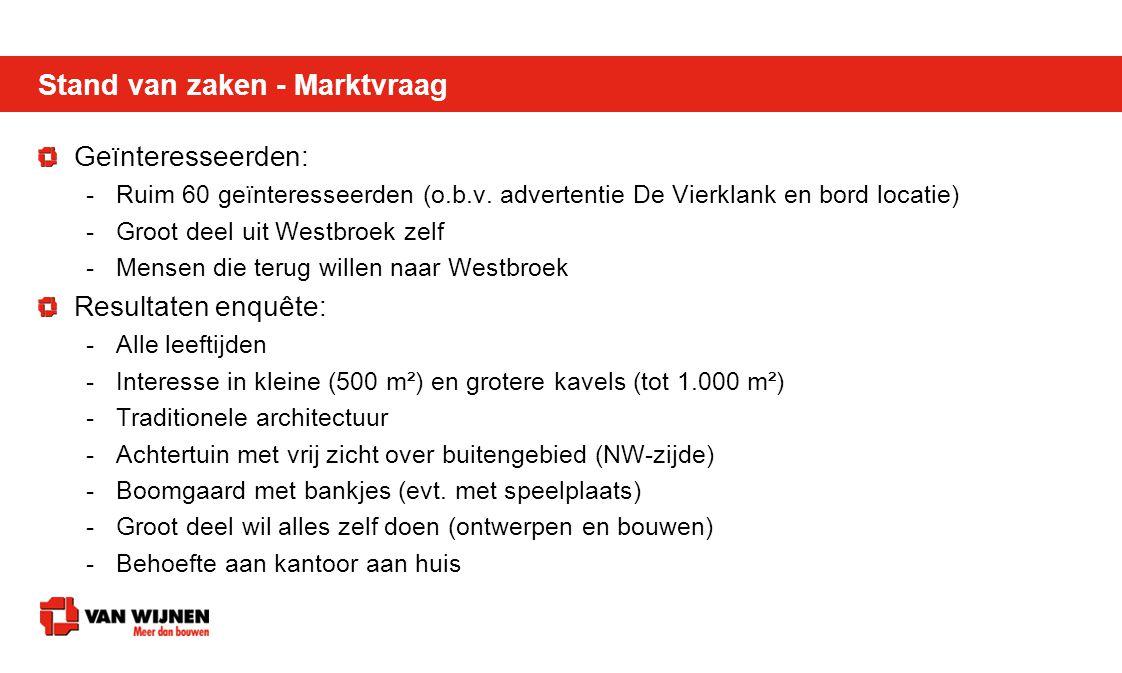 Stand van zaken - Marktvraag Geïnteresseerden: -Ruim 60 geïnteresseerden (o.b.v. advertentie De Vierklank en bord locatie) -Groot deel uit Westbroek z