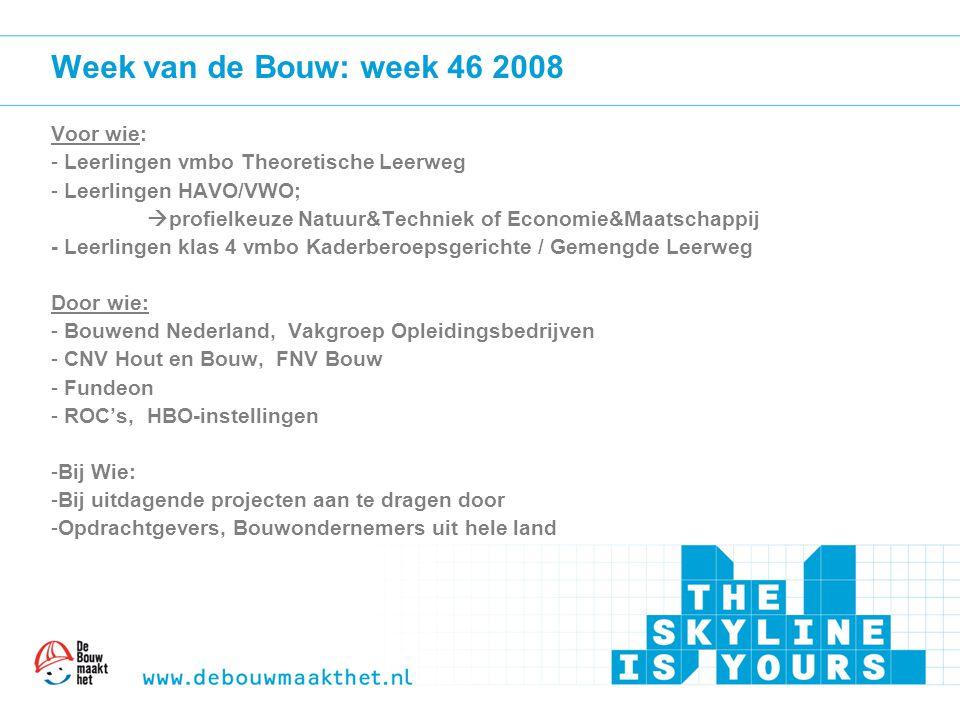 Week van de Bouw: week 46 2008 Voor wie: - Leerlingen vmbo Theoretische Leerweg - Leerlingen HAVO/VWO;  profielkeuze Natuur&Techniek of Economie&Maat