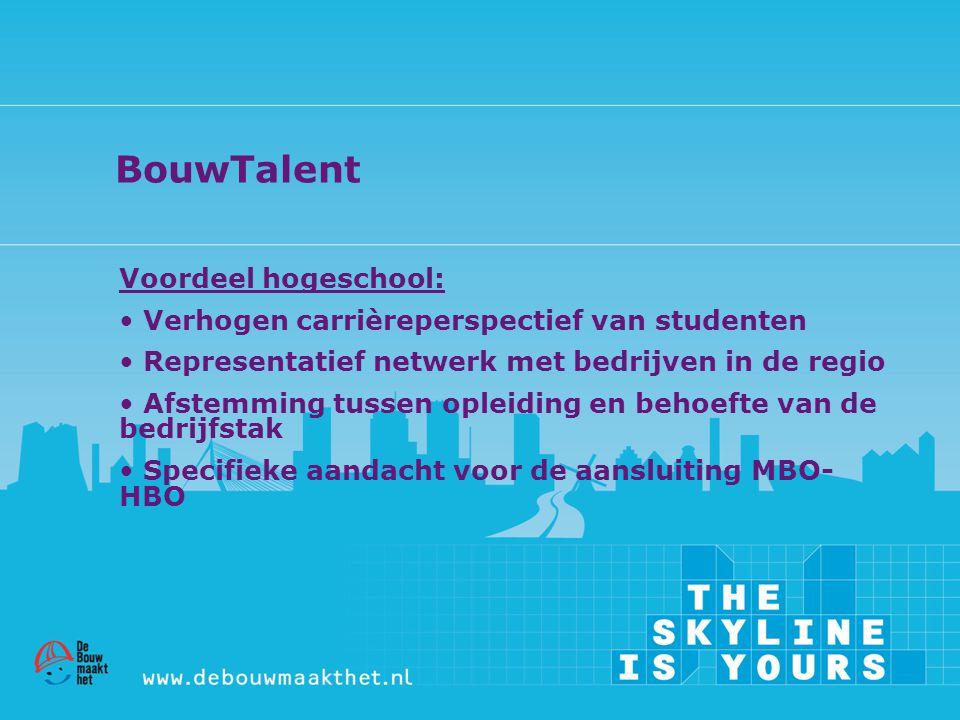 BouwTalent Voordeel hogeschool: • Verhogen carrièreperspectief van studenten • Representatief netwerk met bedrijven in de regio • Afstemming tussen op