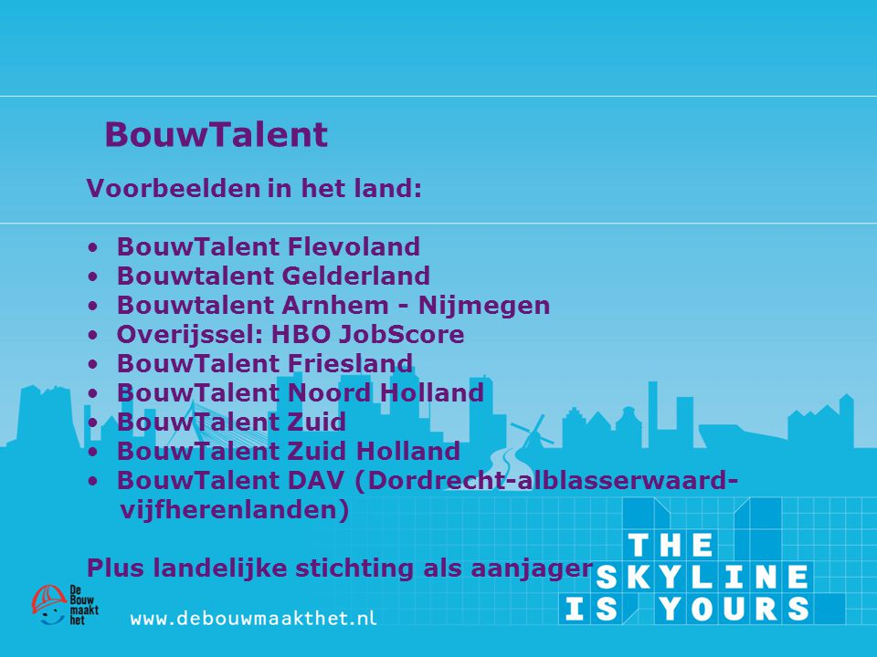 BouwTalent Voorbeelden in het land: • BouwTalent Flevoland • Bouwtalent Gelderland • Bouwtalent Arnhem - Nijmegen • Overijssel: HBO JobScore • BouwTal