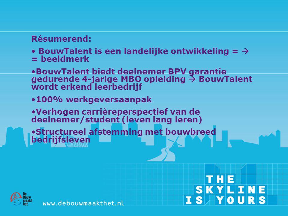 Résumerend: • BouwTalent is een landelijke ontwikkeling =  = beeldmerk •BouwTalent biedt deelnemer BPV garantie gedurende 4-jarige MBO opleiding  Bo