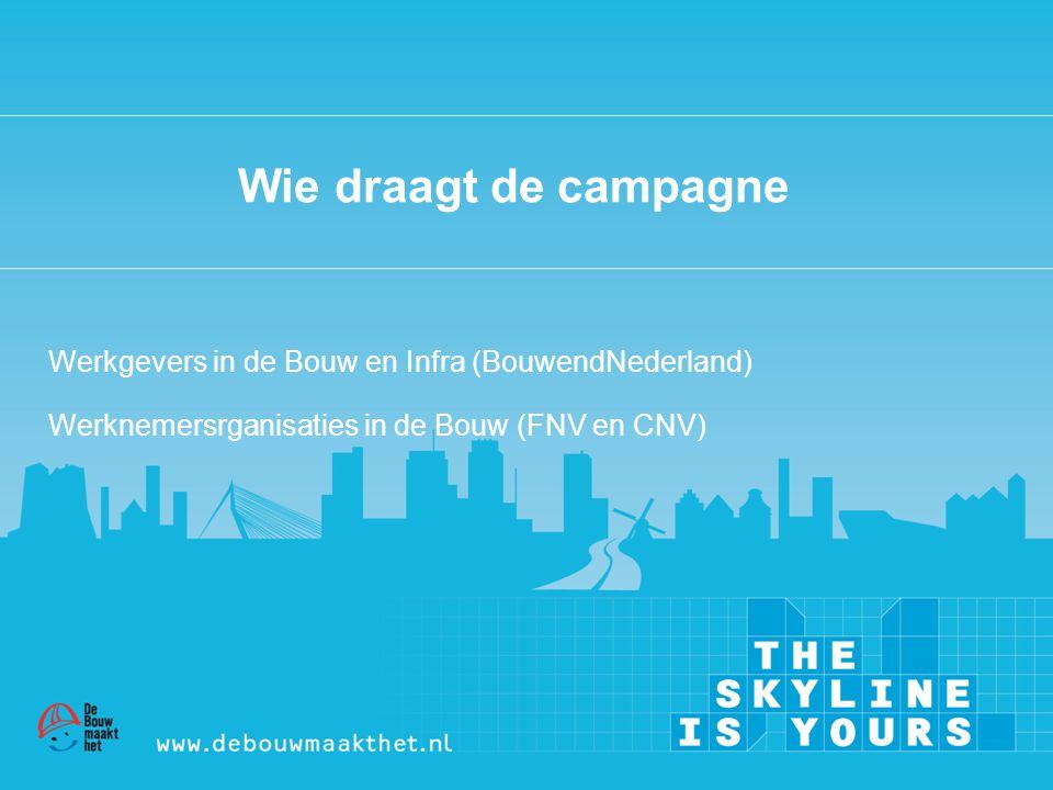 Wie draagt de campagne Werkgevers in de Bouw en Infra (BouwendNederland) Werknemersrganisaties in de Bouw (FNV en CNV)