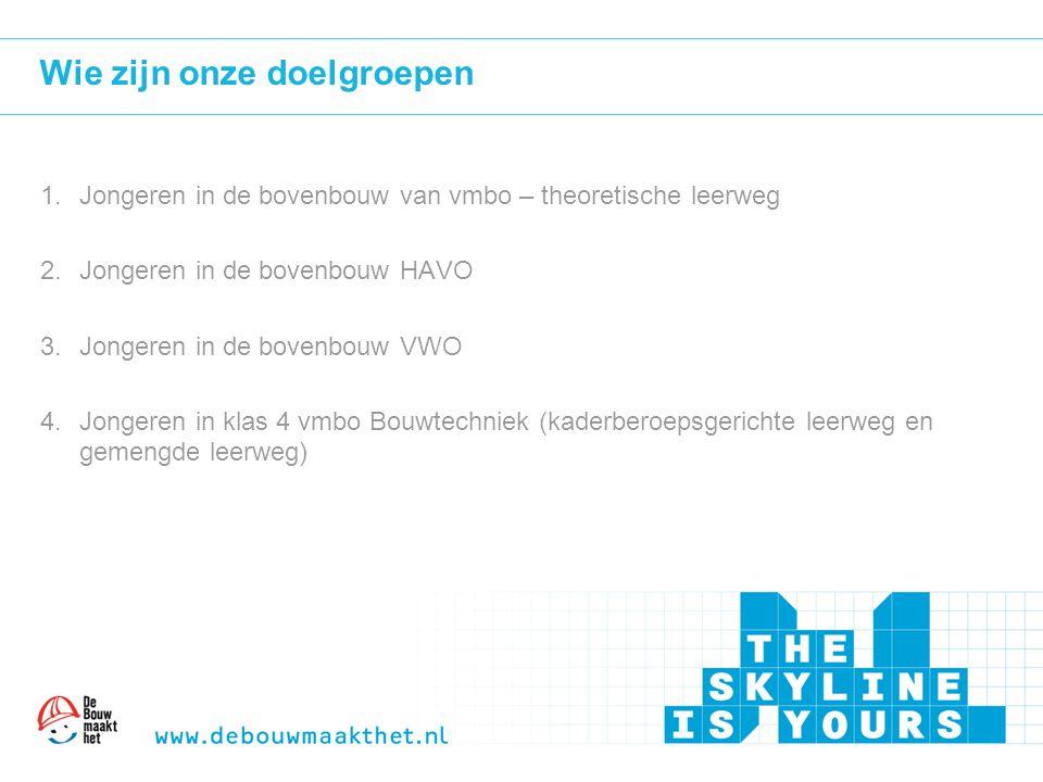 Wie zijn onze doelgroepen 1.Jongeren in de bovenbouw van vmbo – theoretische leerweg 2.Jongeren in de bovenbouw HAVO 3.Jongeren in de bovenbouw VWO 4.