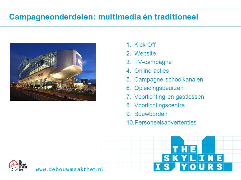 Campagneonderdelen: multimedia én traditioneel 1.Kick Off 2.Website 3.TV-campagne 4.Online acties 5.Campagne schoolkanalen 6.Opleidingsbeurzen 7.Voorl