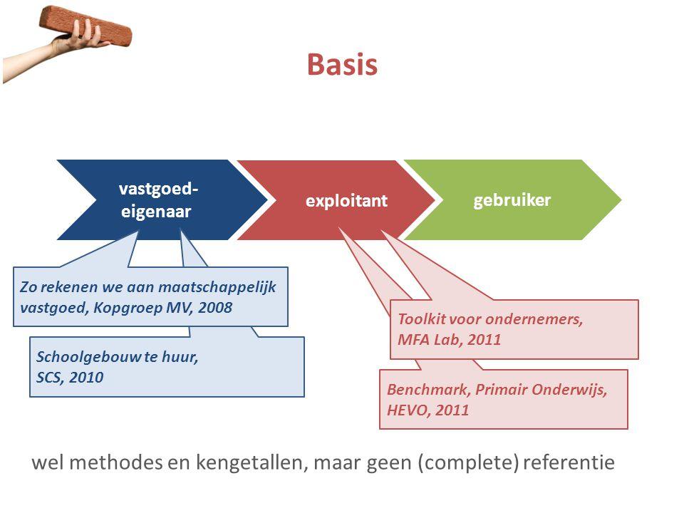 Basis gebruiker vastgoed- eigenaar exploitant Schoolgebouw te huur, SCS, 2010 wel methodes en kengetallen, maar geen (complete) referentie Benchmark,