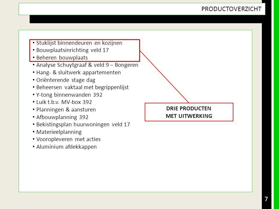 7 PRODUCTOVERZICHT DRIE PRODUCTEN MET UITWERKING • Stuklijst binnendeuren en kozijnen • Bouwplaatsinrichting veld 17 • Beheren bouwplaats • Analyse Sc