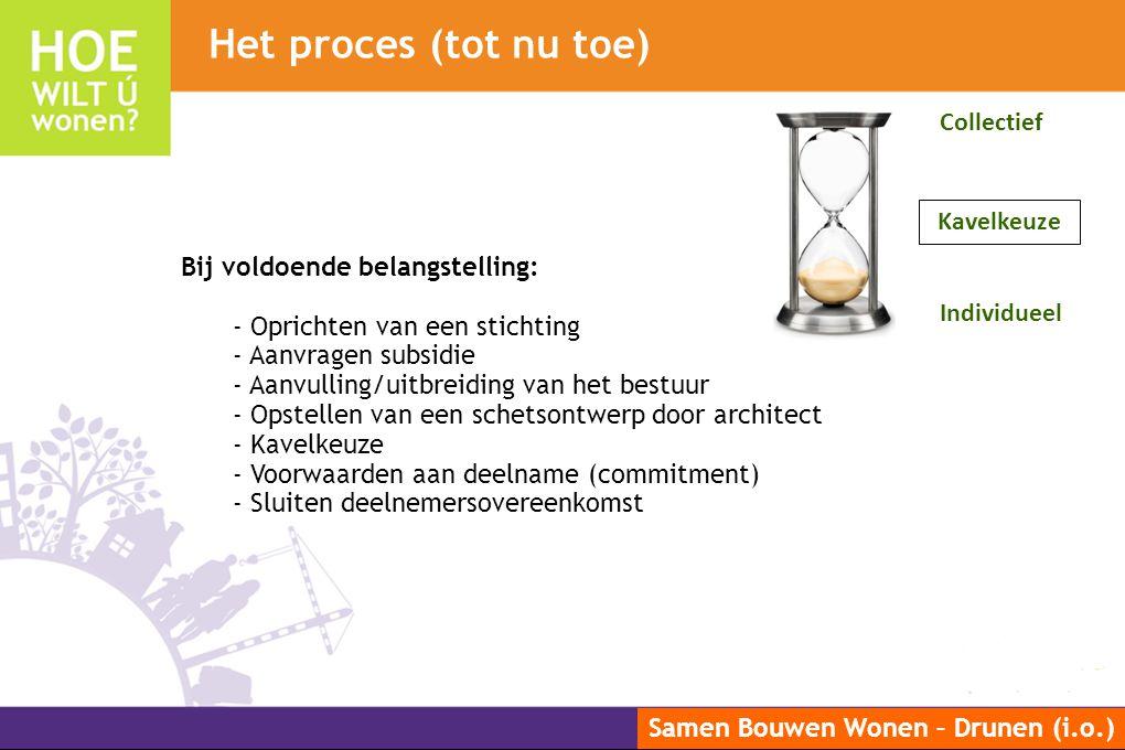 Samen Bouwen Wonen – Drunen (i.o.) Bij voldoende belangstelling: - Oprichten van een stichting - Aanvragen subsidie - Aanvulling/uitbreiding van het b