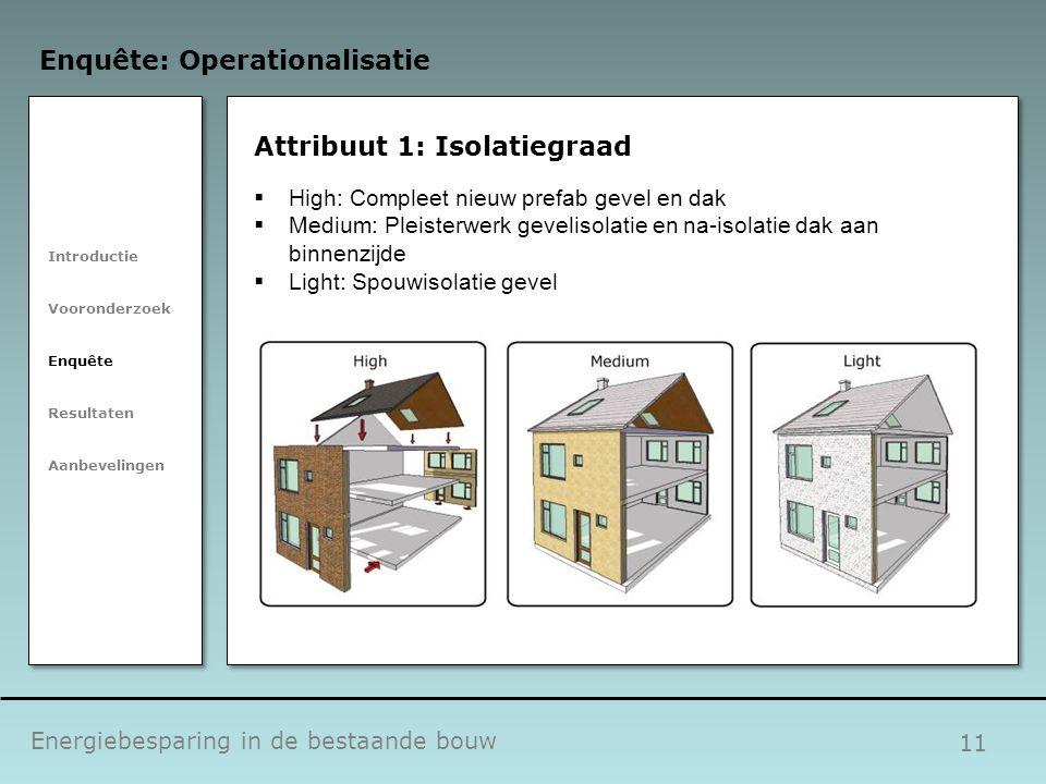11 Attribuut 1: Isolatiegraad Energiebesparing in de bestaande bouw Enquête: Operationalisatie Introductie Vooronderzoek Enquête Resultaten Aanbevelin