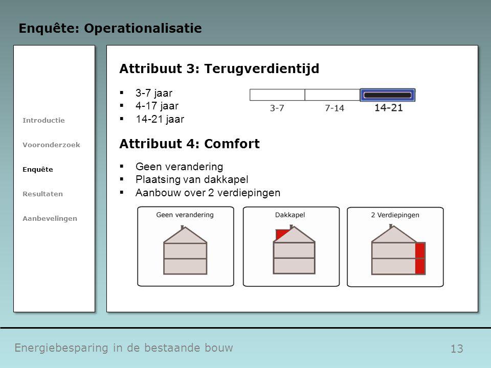 13 Attribuut 3: Terugverdientijd Energiebesparing in de bestaande bouw Enquête: Operationalisatie Introductie Vooronderzoek Enquête Resultaten Aanbeve