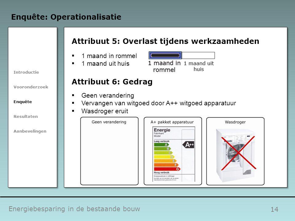 14 Attribuut 5: Overlast tijdens werkzaamheden Energiebesparing in de bestaande bouw Enquête: Operationalisatie Introductie Vooronderzoek Enquête Resu