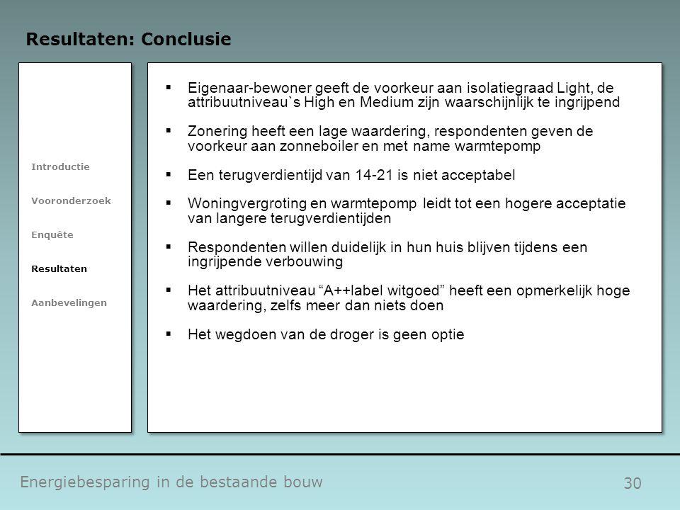 30 Energiebesparing in de bestaande bouw Resultaten: Conclusie Introductie Vooronderzoek Enquête Resultaten Aanbevelingen  Eigenaar-bewoner geeft de