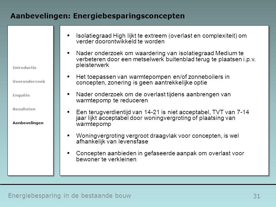 31 Energiebesparing in de bestaande bouw Aanbevelingen: Energiebesparingsconcepten Introductie Vooronderzoek Enquête Resultaten Aanbevelingen  Isolat