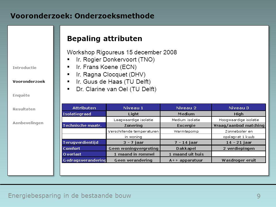 20 Energiebesparing in de bestaande bouw Resultaten: Vignettenanalyse hoofdeffecten Introductie Vooronderzoek Enquête Resultaten Aanbevelingen Analyse in SAS:  Attributen met de hoogste waardering