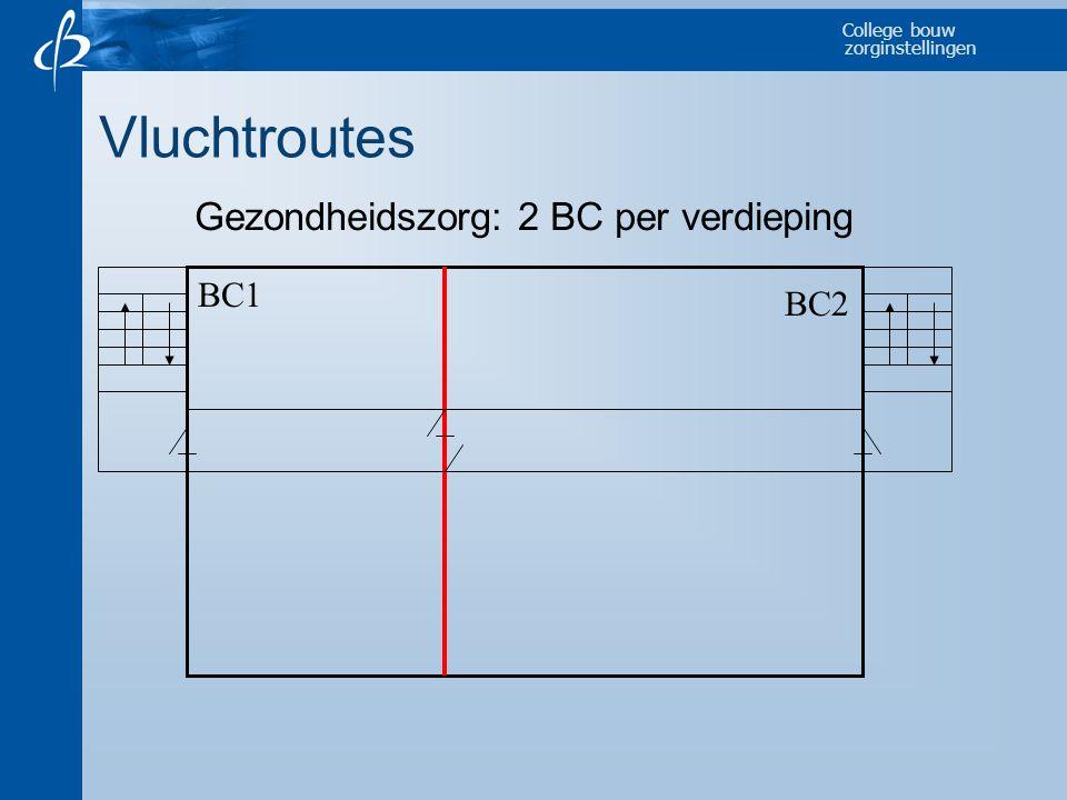 College bouw zorginstellingen Vluchtroutes BC1 BC2 Gezondheidszorg: 2 BC per verdieping
