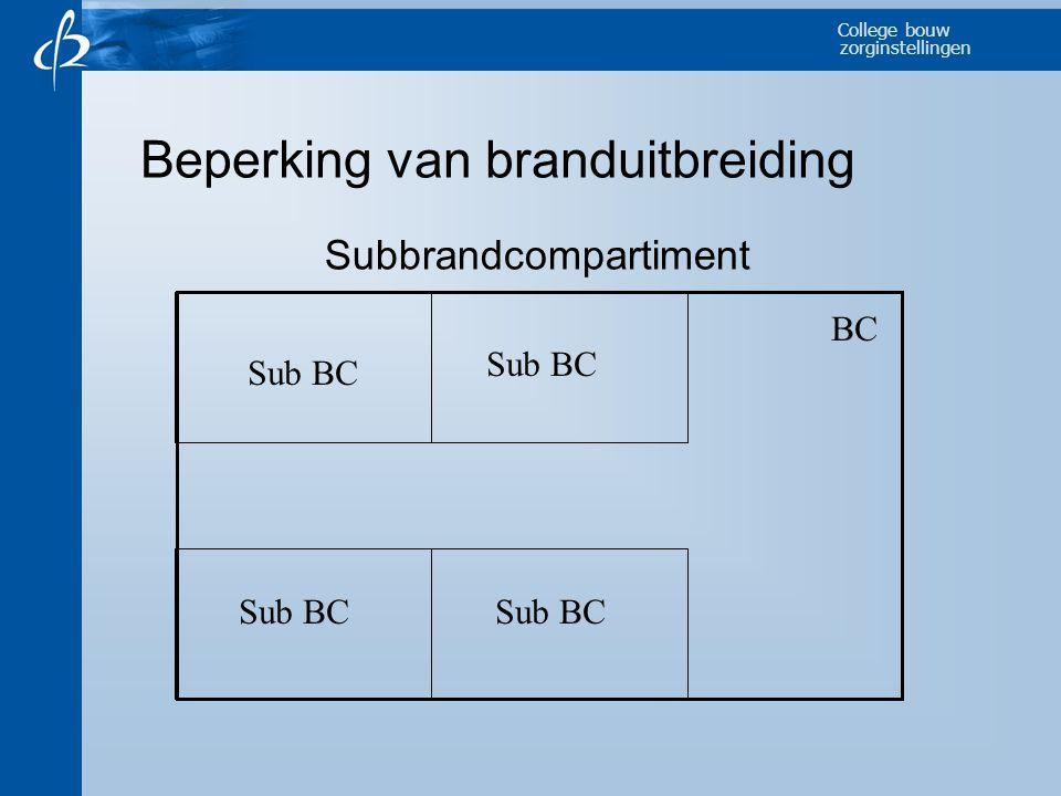 College bouw zorginstellingen Beperking van branduitbreiding BC Sub BC Subbrandcompartiment