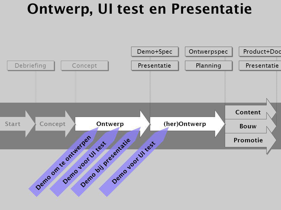 UI tests Exploratory/Concept: –Is het ontwerp een doelgroepgerichte oplossing voor het probleem.