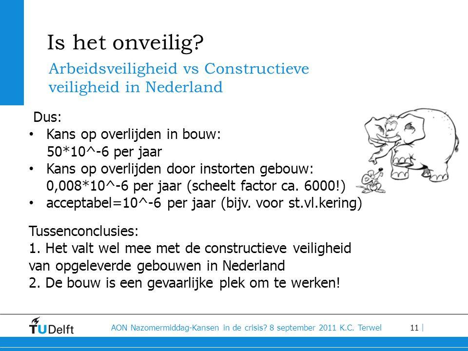 11 AON Nazomermiddag-Kansen in de crisis? 8 september 2011 K.C. Terwel | Is het onveilig? Arbeidsveiligheid vs Constructieve veiligheid in Nederland D