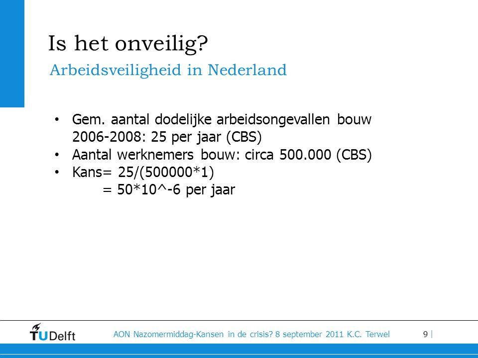 9 AON Nazomermiddag-Kansen in de crisis? 8 september 2011 K.C. Terwel | Is het onveilig? Arbeidsveiligheid in Nederland • Gem. aantal dodelijke arbeid
