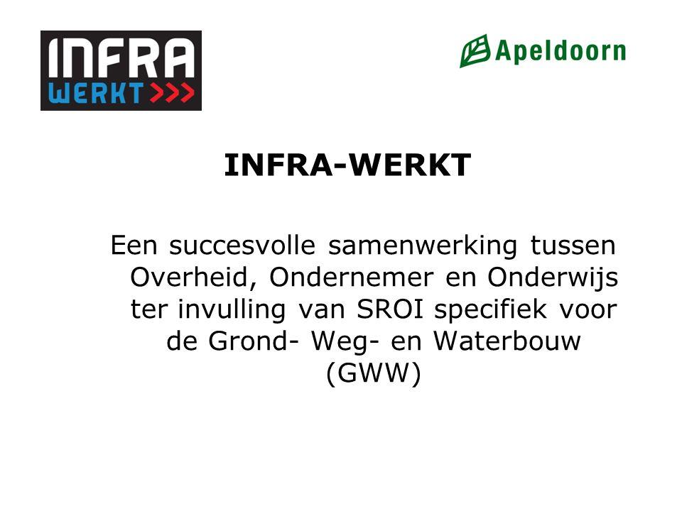 www.infra-werkt.nl Meer info