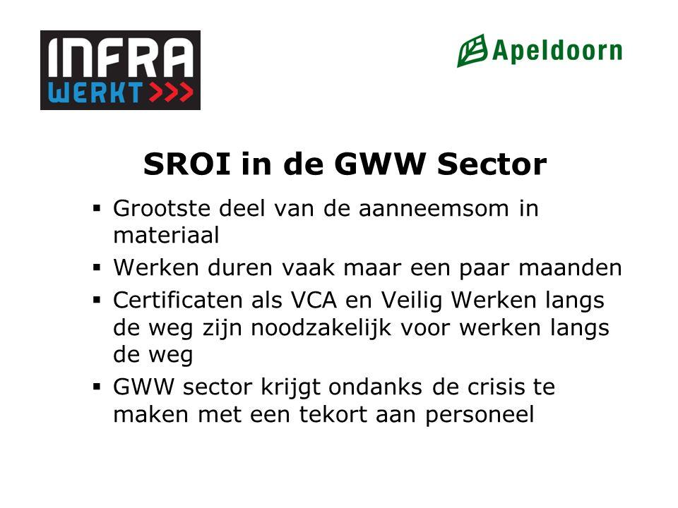  Grootste deel van de aanneemsom in materiaal  Werken duren vaak maar een paar maanden  Certificaten als VCA en Veilig Werken langs de weg zijn noodzakelijk voor werken langs de weg  GWW sector krijgt ondanks de crisis te maken met een tekort aan personeel SROI in de GWW Sector