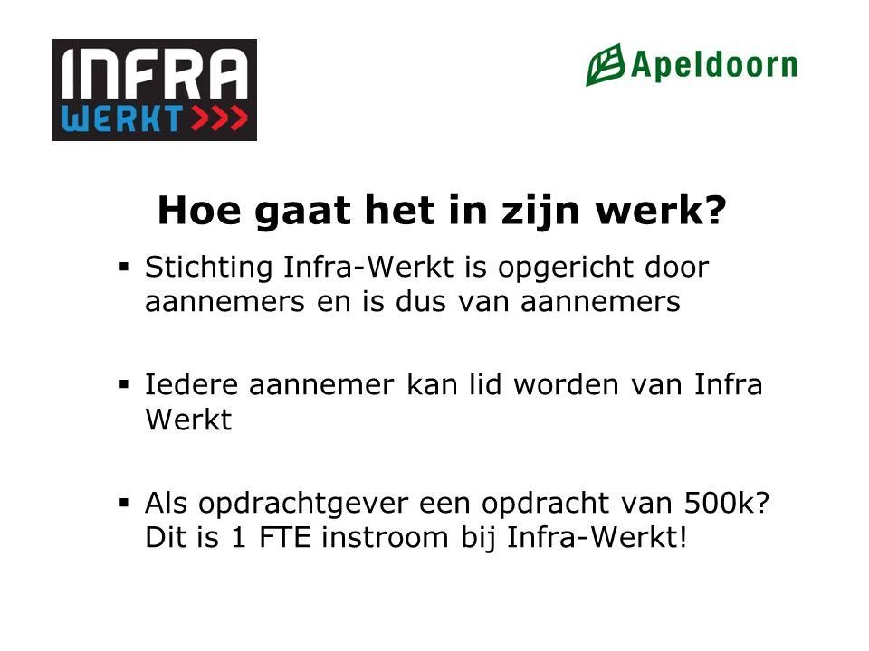  Stichting Infra-Werkt is opgericht door aannemers en is dus van aannemers  Iedere aannemer kan lid worden van Infra Werkt  Als opdrachtgever een opdracht van 500k.