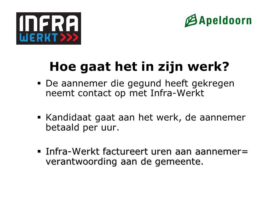  De aannemer die gegund heeft gekregen neemt contact op met Infra-Werkt  Kandidaat gaat aan het werk, de aannemer betaald per uur.