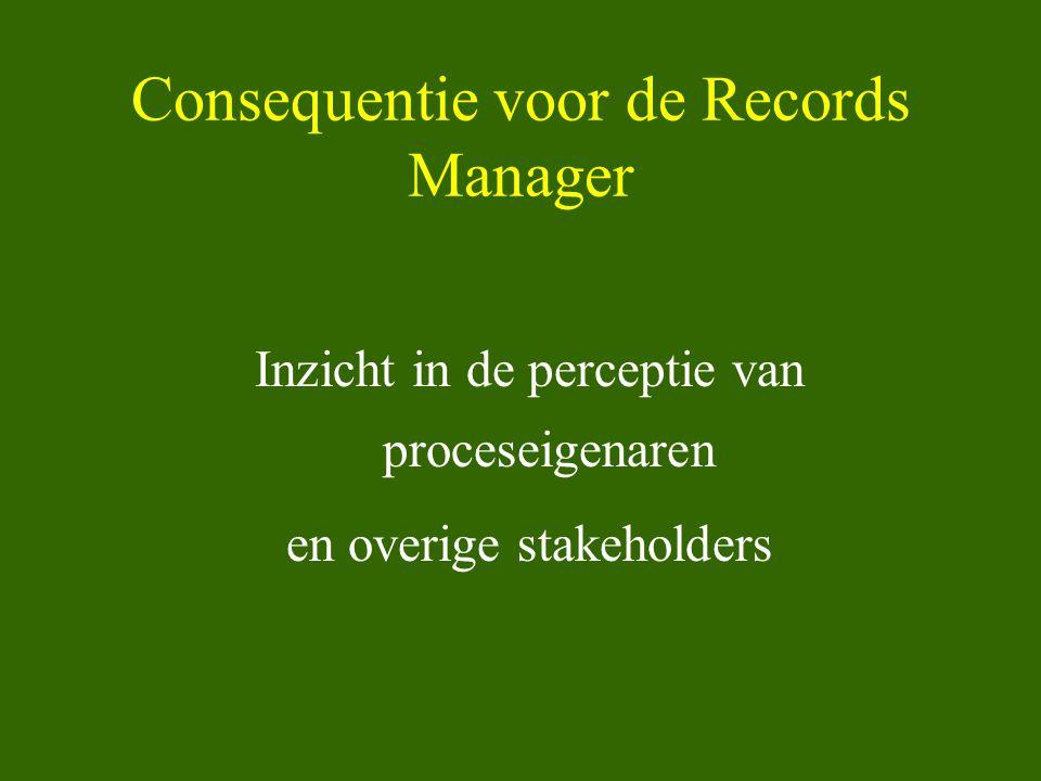 Consequentie voor de Records Manager Inzicht in de perceptie van proceseigenaren en overige stakeholders