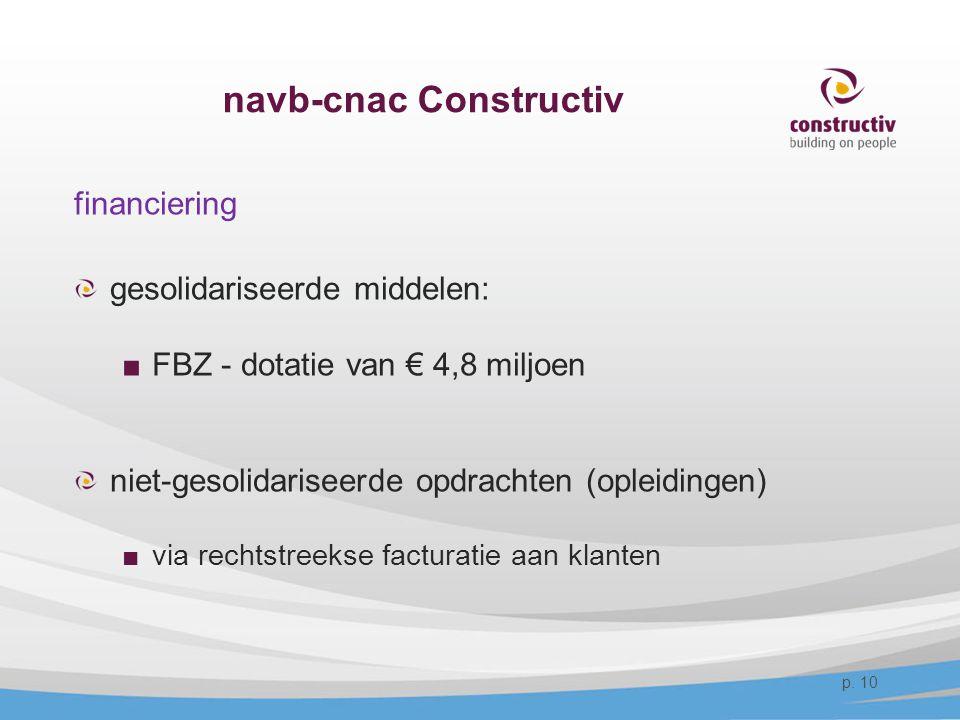 navb-cnac Constructiv financiering gesolidariseerde middelen: ■FBZ - dotatie van € 4,8 miljoen niet-gesolidariseerde opdrachten (opleidingen) ■via rec