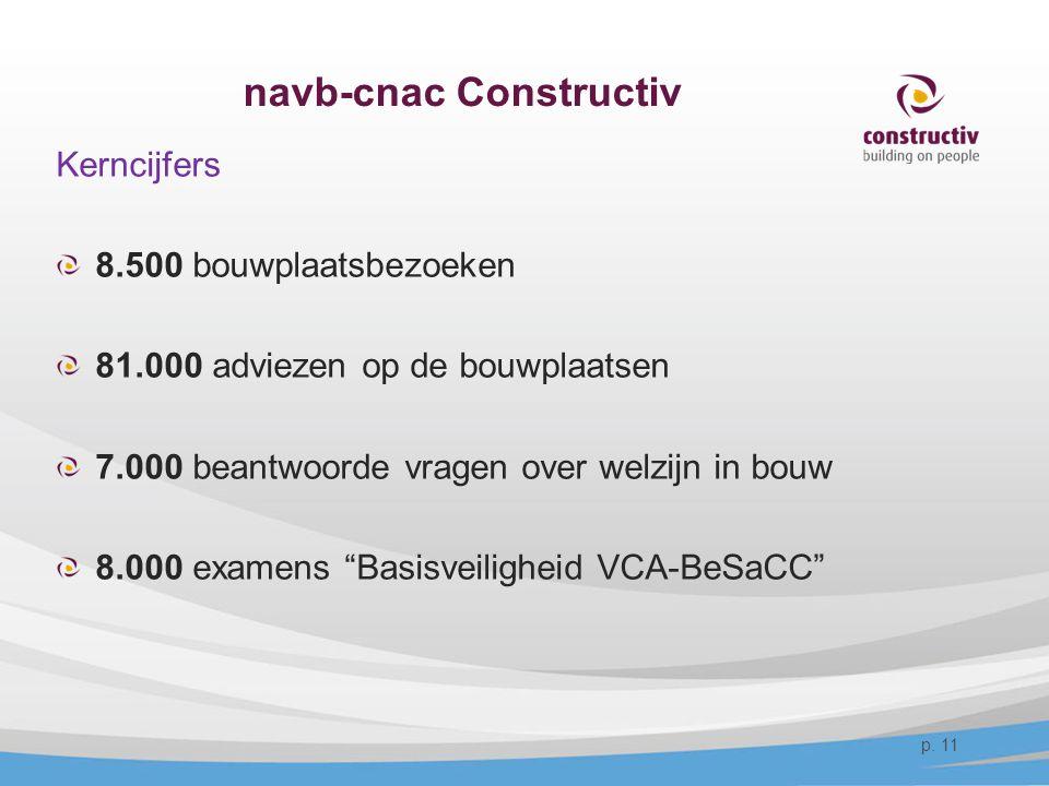 navb-cnac Constructiv Kerncijfers 8.500 bouwplaatsbezoeken 81.000 adviezen op de bouwplaatsen 7.000 beantwoorde vragen over welzijn in bouw 8.000 exam